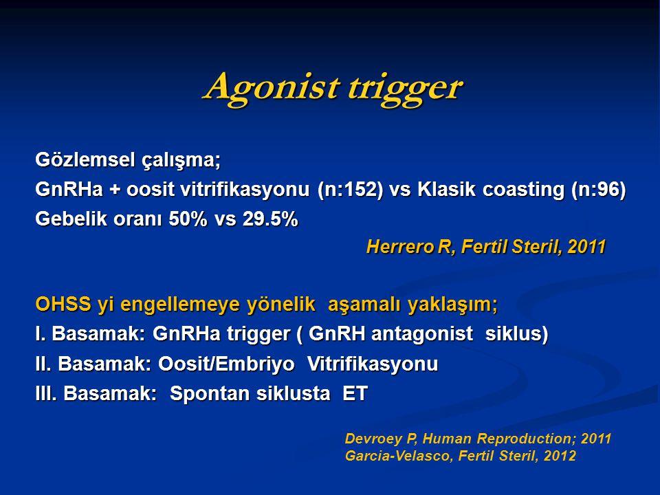 Agonist trigger Gözlemsel çalışma;