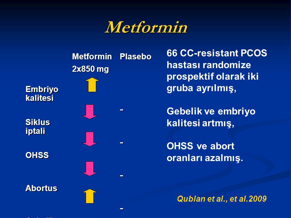 Metformin 66 CC-resistant PCOS hastası randomize prospektif olarak iki gruba ayrılmış, Gebelik ve embriyo kalitesi artmış,