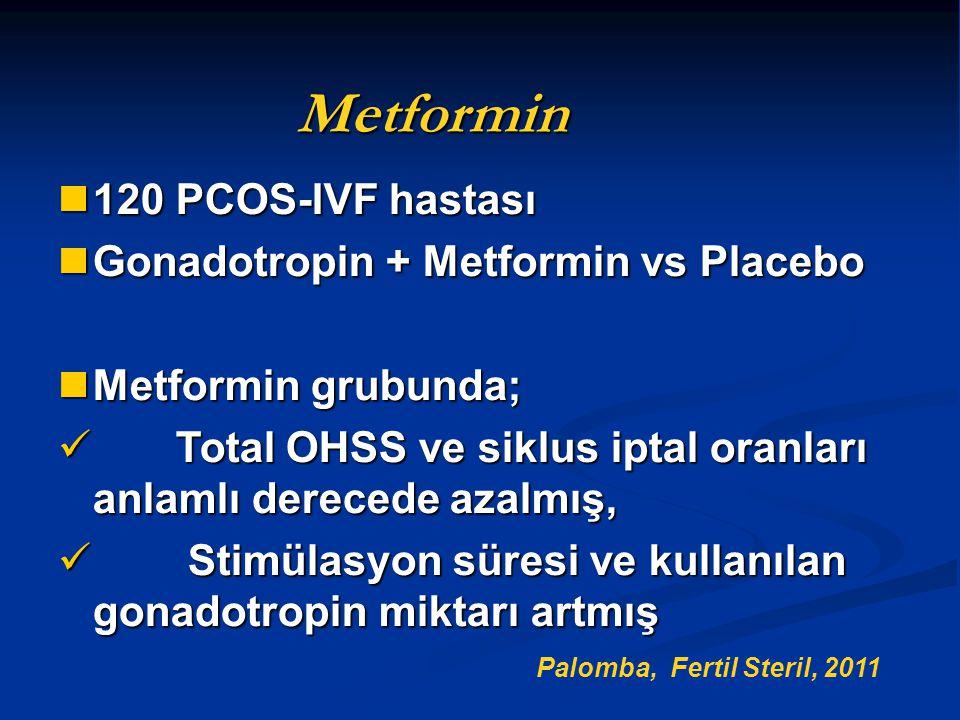 Metformin 120 PCOS-IVF hastası Gonadotropin + Metformin vs Placebo