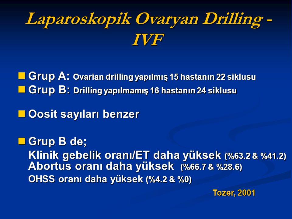 Laparoskopik Ovaryan Drilling -IVF