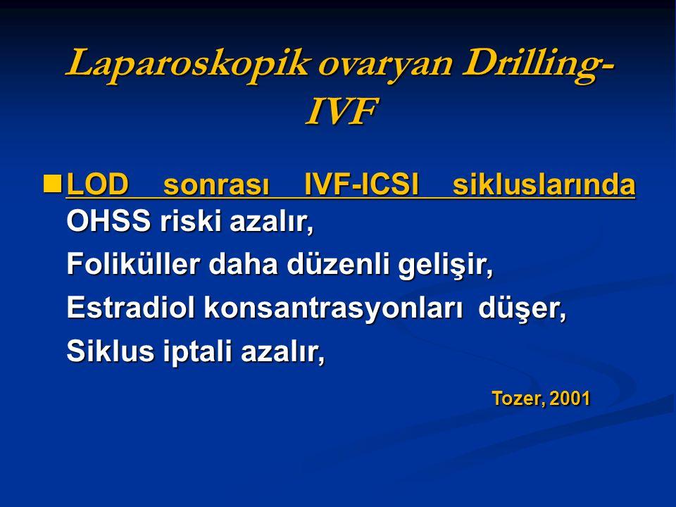 Laparoskopik ovaryan Drilling-IVF