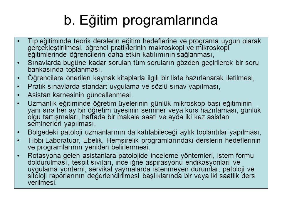 b. Eğitim programlarında