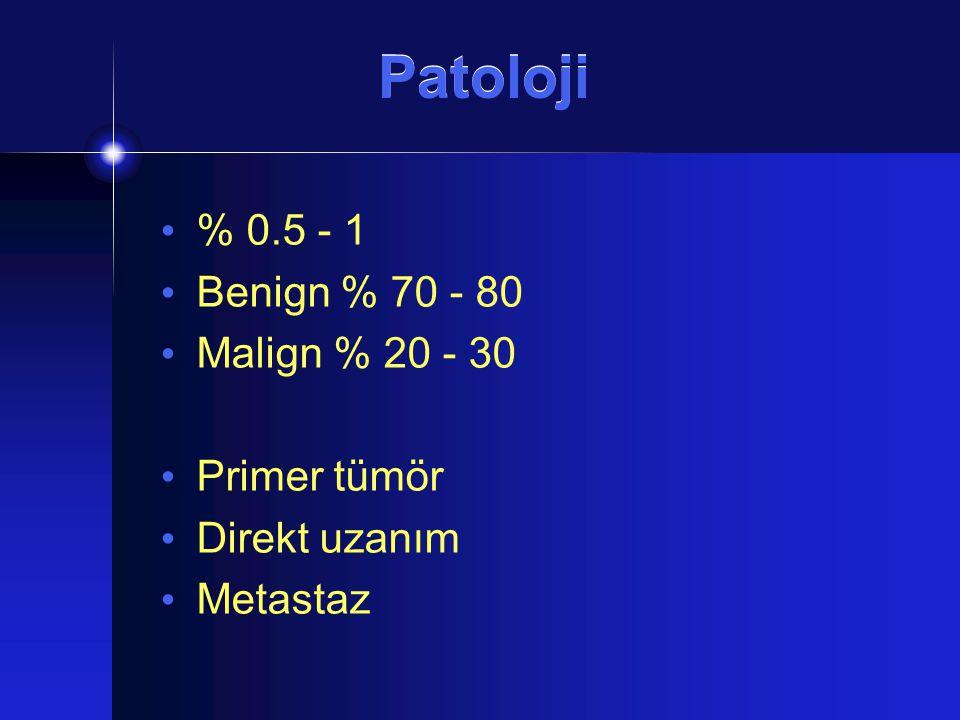 Patoloji % 0.5 - 1 Benign % 70 - 80 Malign % 20 - 30 Primer tümör