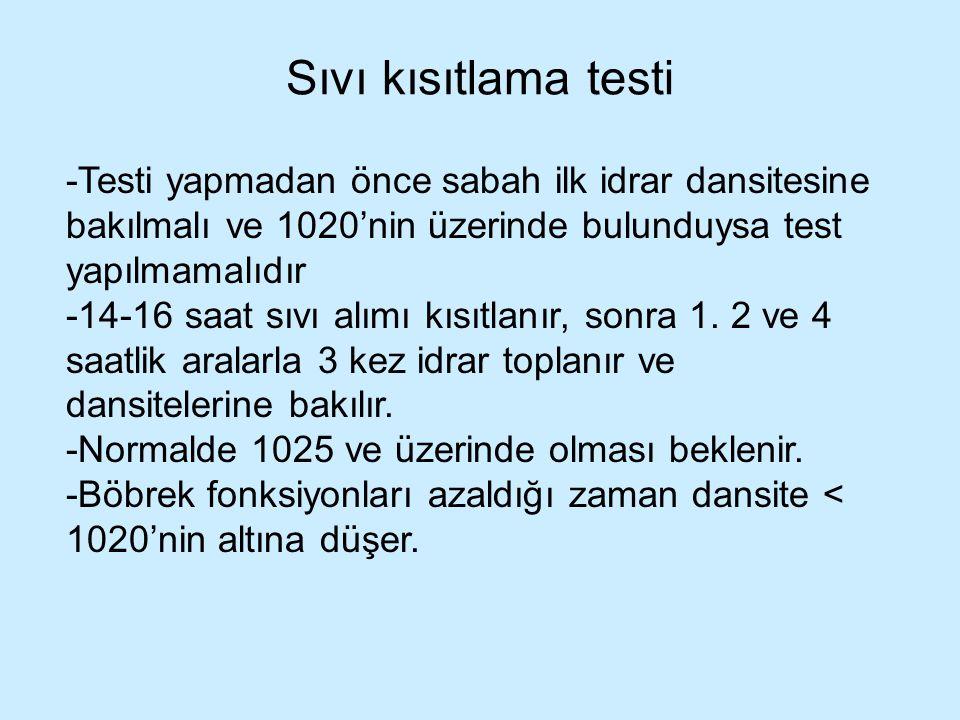 Sıvı kısıtlama testi -Testi yapmadan önce sabah ilk idrar dansitesine bakılmalı ve 1020'nin üzerinde bulunduysa test yapılmamalıdır.