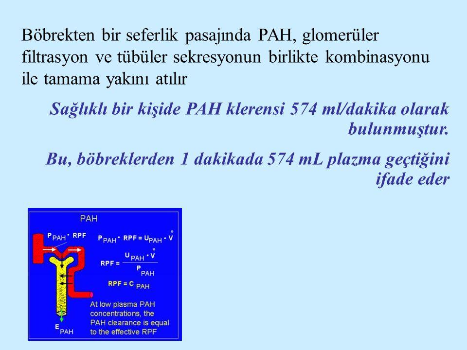 Böbrekten bir seferlik pasajında PAH, glomerüler filtrasyon ve tübüler sekresyonun birlikte kombinasyonu ile tamama yakını atılır