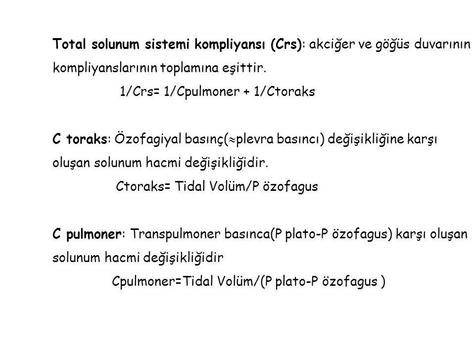 Total solunum sistemi kompliyansı (Crs): akciğer ve göğüs duvarının kompliyanslarının toplamına eşittir.