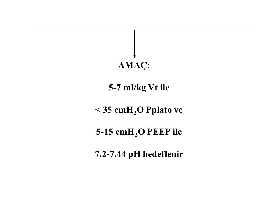 AMAÇ: 5-7 ml/kg Vt ile < 35 cmH2O Pplato ve 5-15 cmH2O PEEP ile 7.2-7.44 pH hedeflenir
