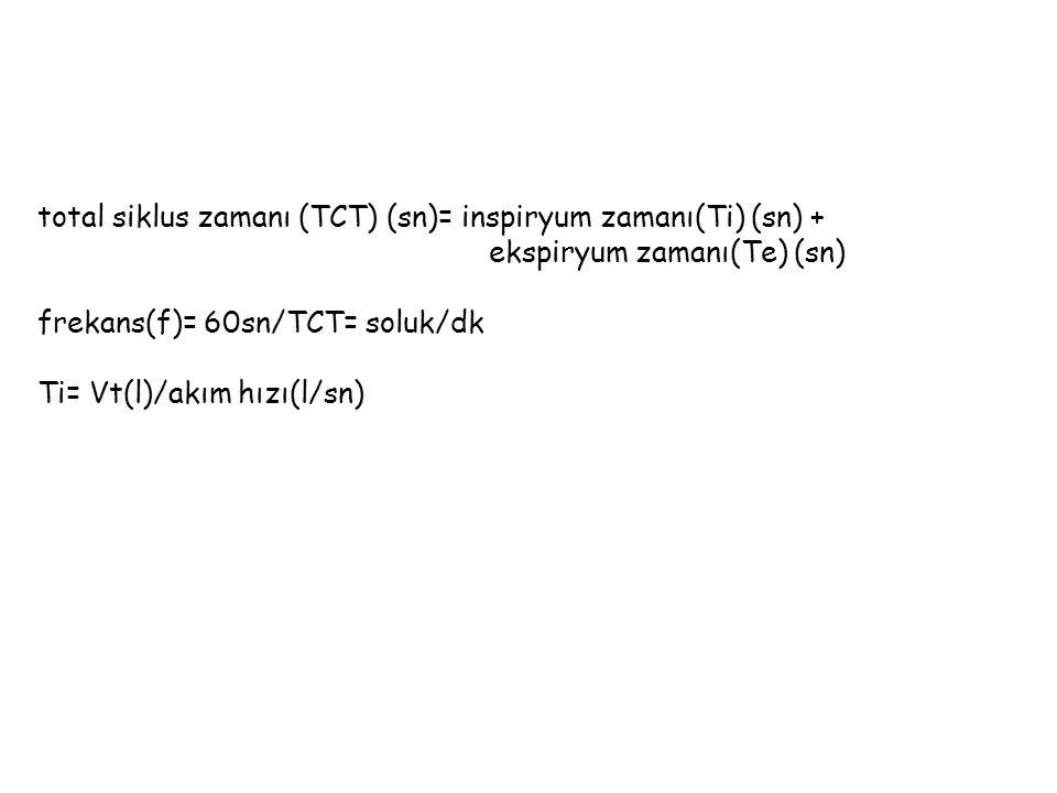 total siklus zamanı (TCT) (sn)= inspiryum zamanı(Ti) (sn) + ekspiryum zamanı(Te) (sn)
