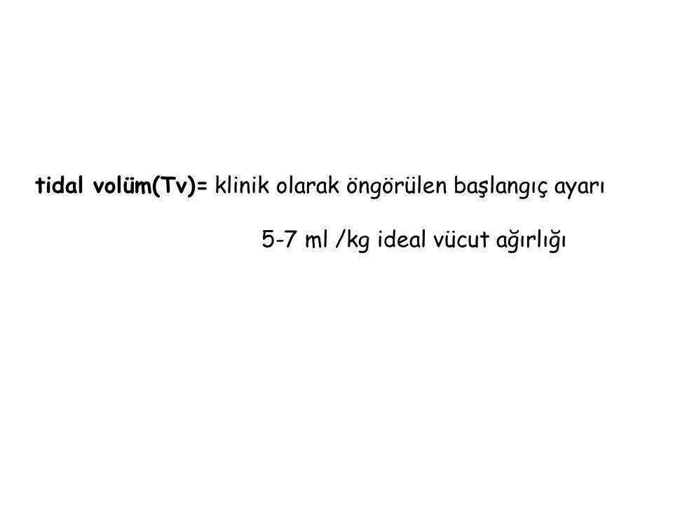 tidal volüm(Tv)= klinik olarak öngörülen başlangıç ayarı