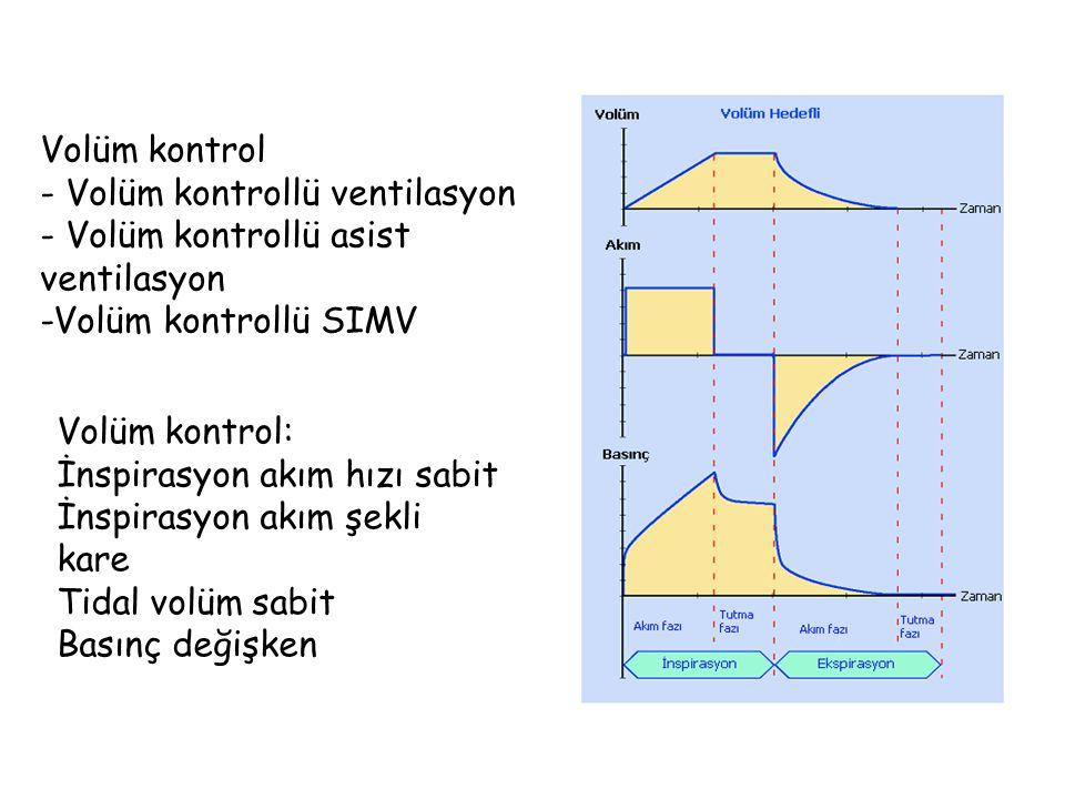 Volüm kontrol: İnspirasyon akım hızı sabit. İnspirasyon akım şekli kare. Tidal volüm sabit. Basınç değişken.