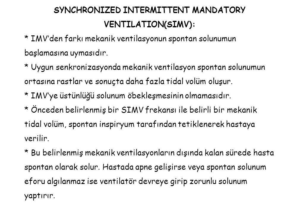 SYNCHRONIZED INTERMITTENT MANDATORY VENTILATION(SIMV):