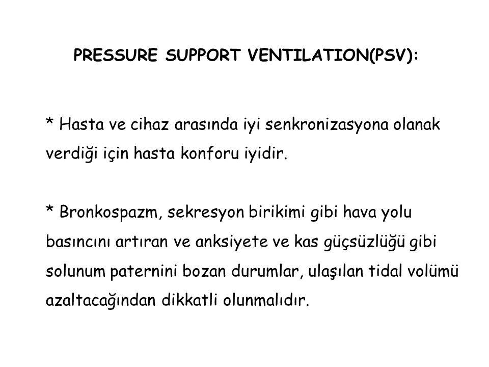 PRESSURE SUPPORT VENTILATION(PSV):