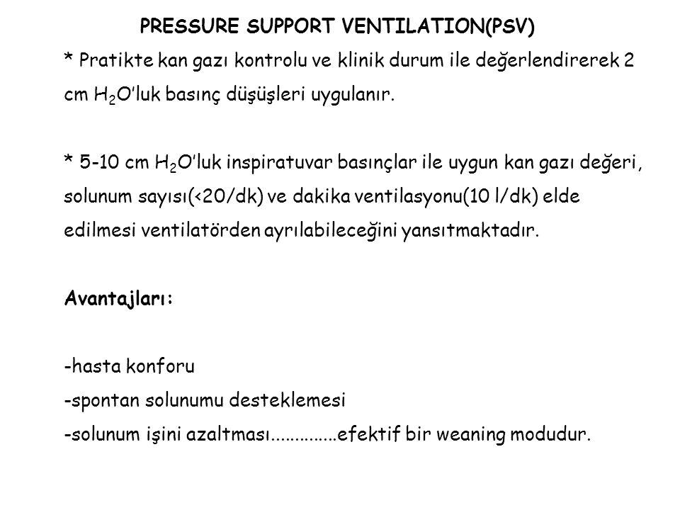 PRESSURE SUPPORT VENTILATION(PSV)