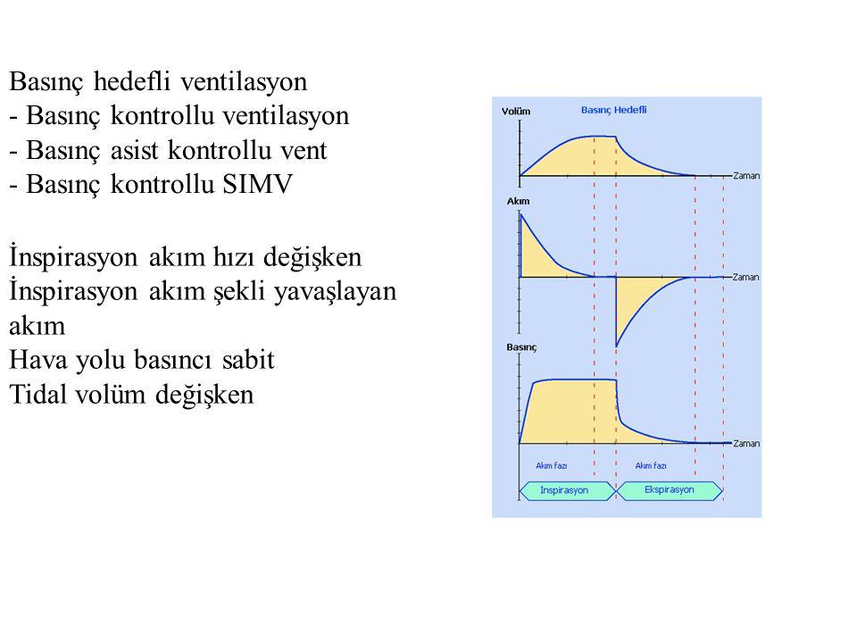 Basınç hedefli ventilasyon