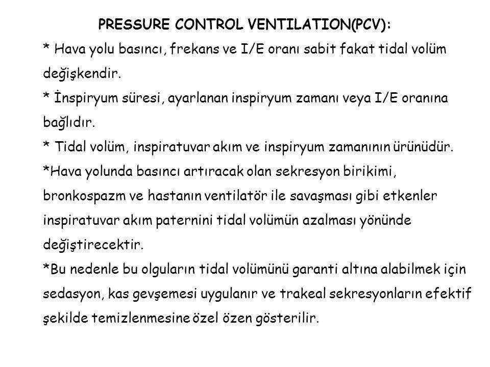 PRESSURE CONTROL VENTILATION(PCV):