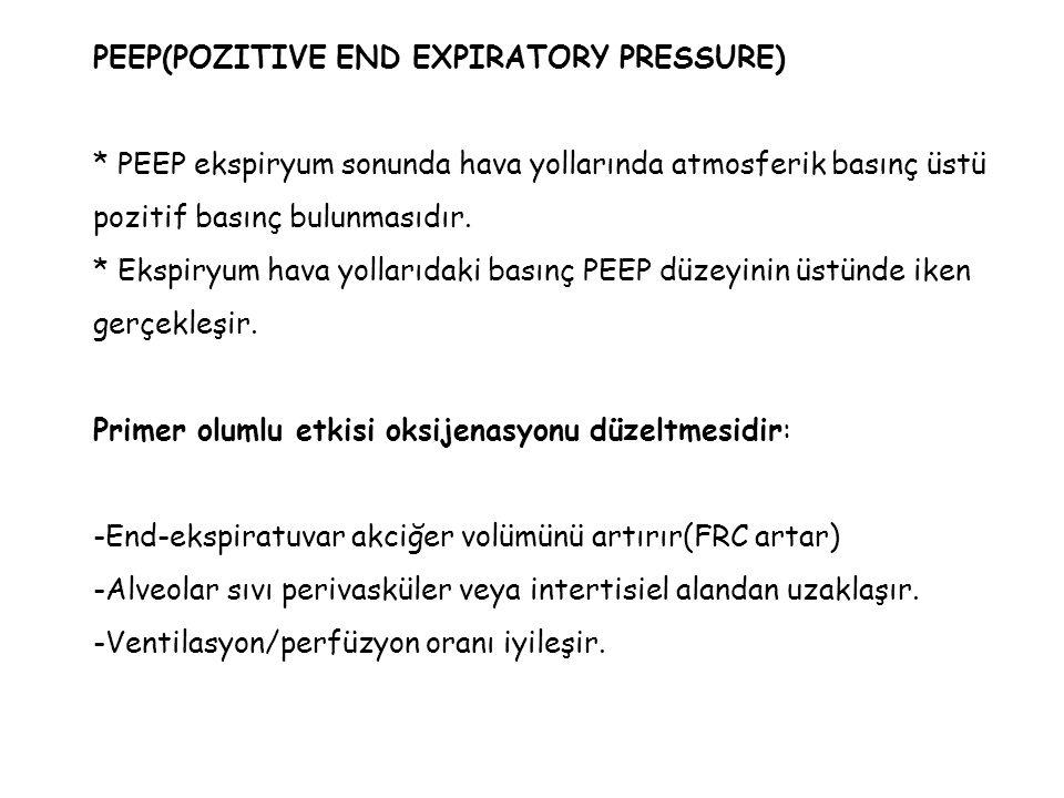 PEEP(POZITIVE END EXPIRATORY PRESSURE)