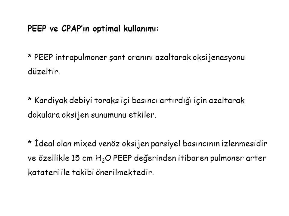 PEEP ve CPAP'ın optimal kullanımı: