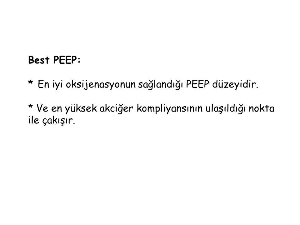 Best PEEP: * En iyi oksijenasyonun sağlandığı PEEP düzeyidir.