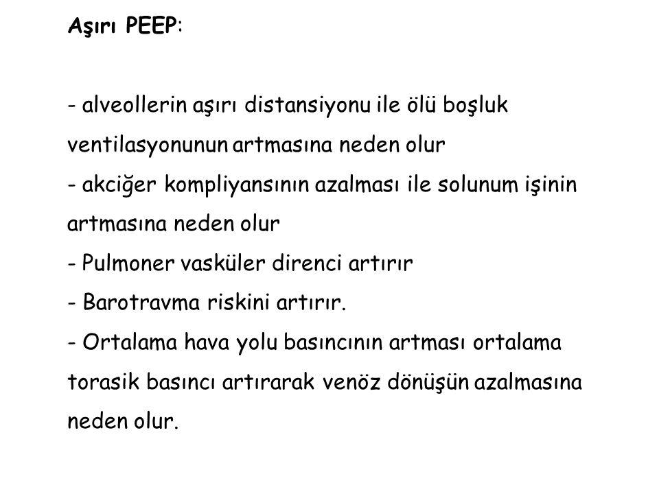 Aşırı PEEP: alveollerin aşırı distansiyonu ile ölü boşluk ventilasyonunun artmasına neden olur.