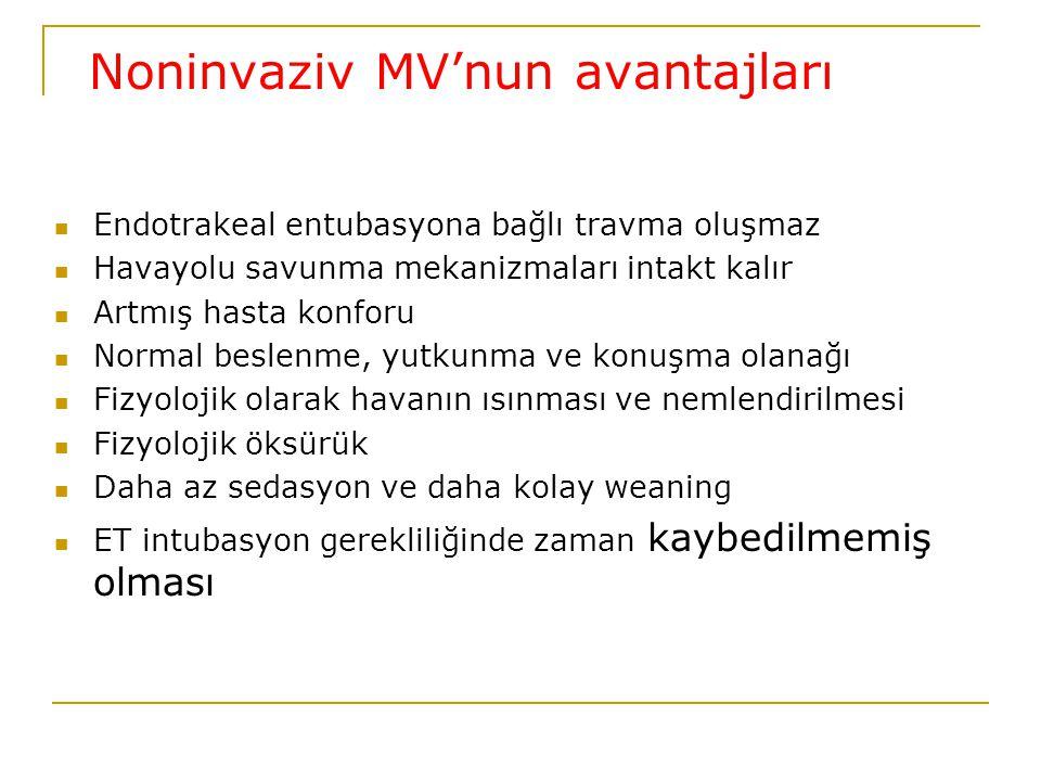 Noninvaziv MV'nun avantajları