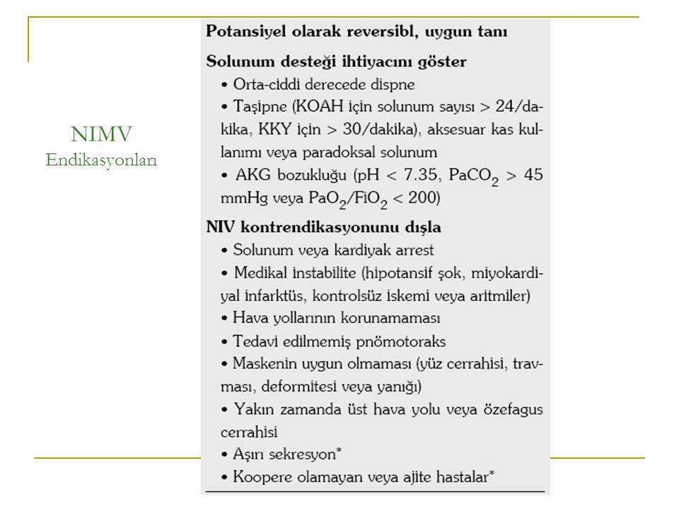 NIMV Endikasyonları