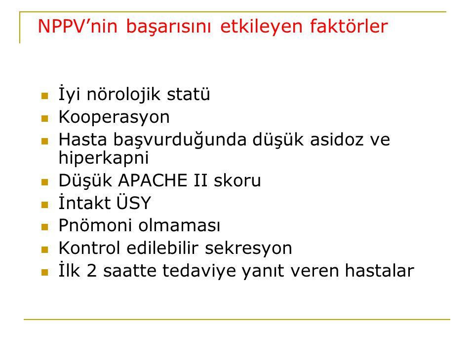 NPPV'nin başarısını etkileyen faktörler