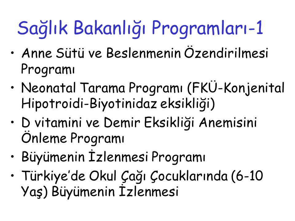 Sağlık Bakanlığı Programları-1