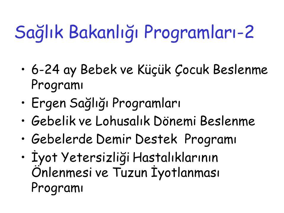 Sağlık Bakanlığı Programları-2