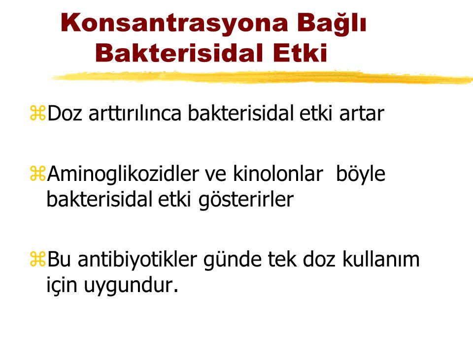 Konsantrasyona Bağlı Bakterisidal Etki