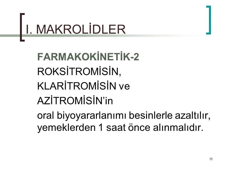 I. MAKROLİDLER FARMAKOKİNETİK-2 ROKSİTROMİSİN, KLARİTROMİSİN ve
