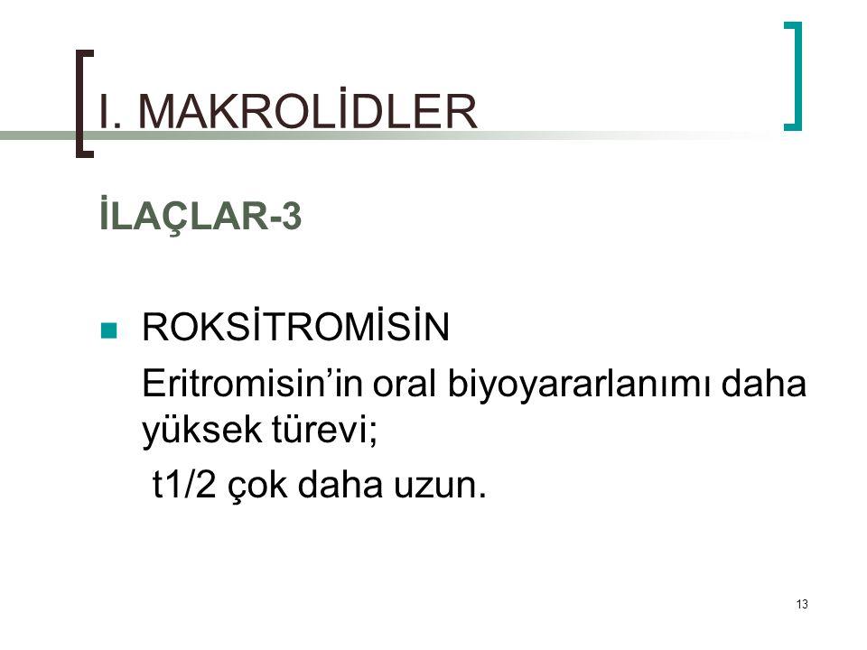 I. MAKROLİDLER İLAÇLAR-3 ROKSİTROMİSİN