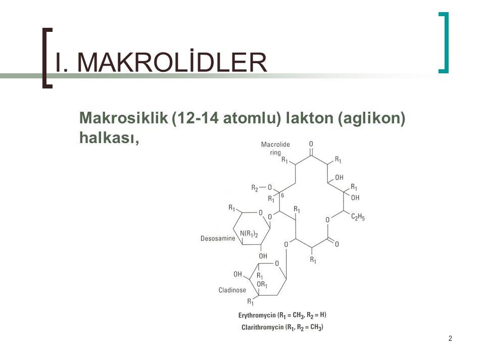 I. MAKROLİDLER Makrosiklik (12-14 atomlu) lakton (aglikon) halkası,