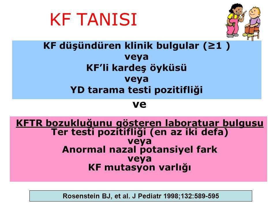 KF TANISI ve KF düşündüren klinik bulgular (≥1 ) veya