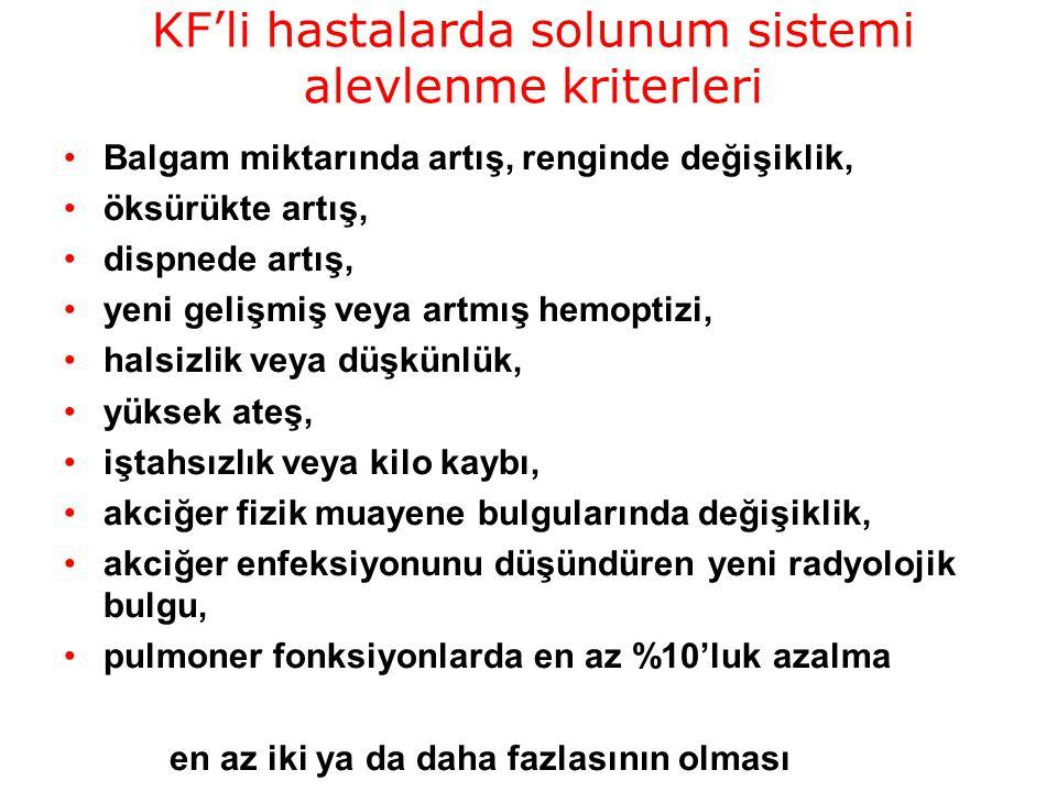KF'li hastalarda solunum sistemi alevlenme kriterleri