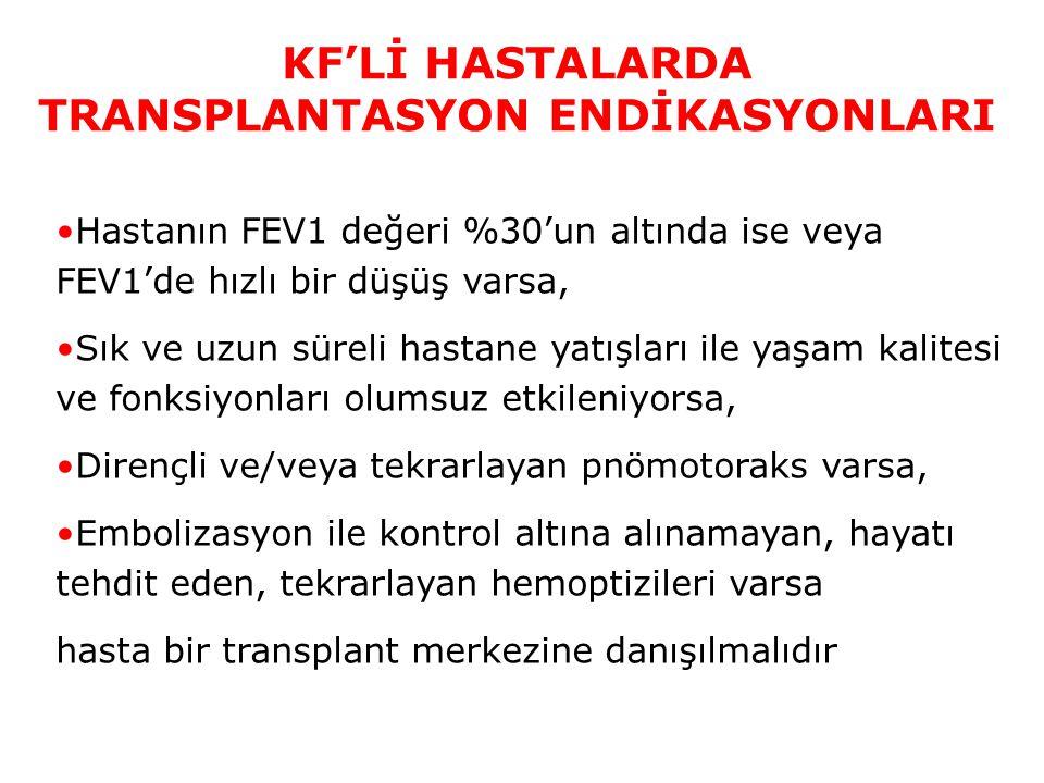 KF'Lİ HASTALARDA TRANSPLANTASYON ENDİKASYONLARI