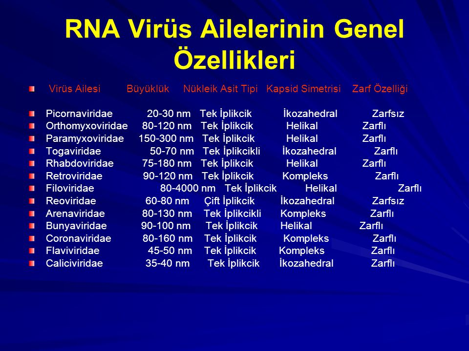RNA Virüs Ailelerinin Genel Özellikleri