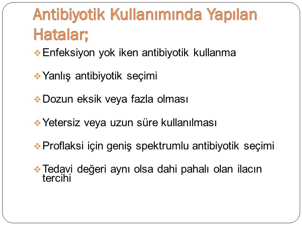 Antibiyotik Kullanımında Yapılan Hatalar;