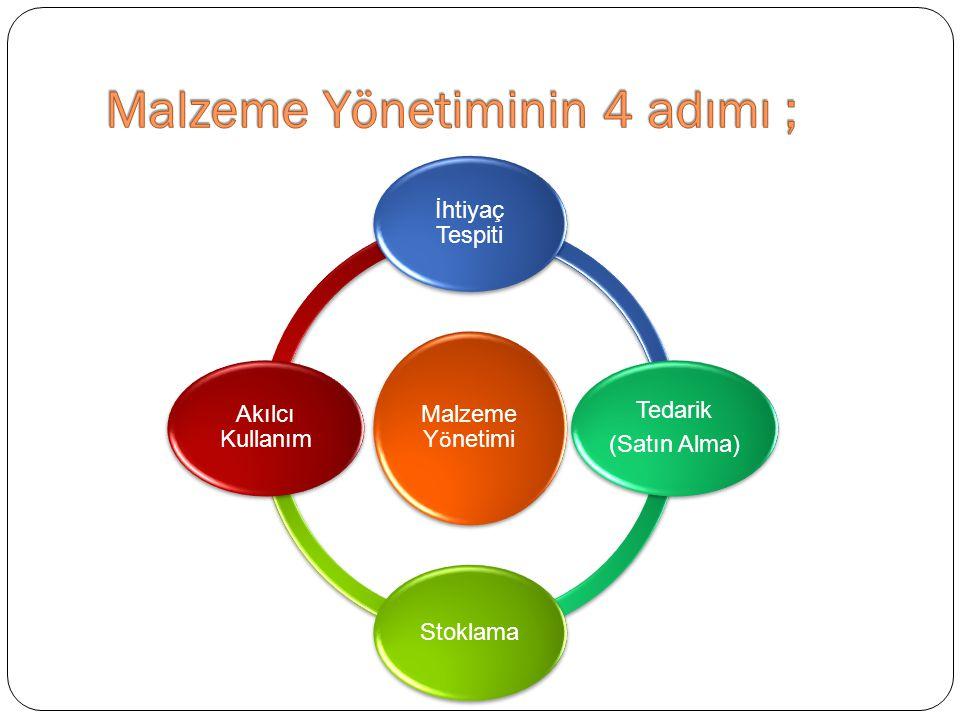 Malzeme Yönetiminin 4 adımı ;