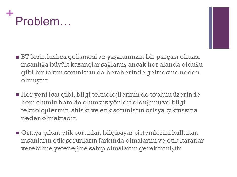 Problem…