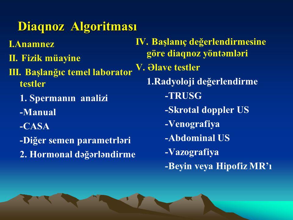 Diaqnoz Algoritması IV. Başlanıç değerlendirmesine göre diaqnoz yöntəmləri. V. Əlave testler. 1.Radyoloji değerlendirme.