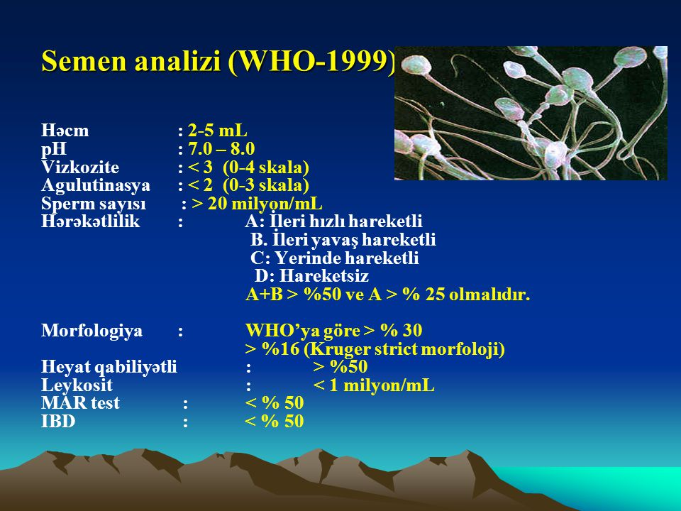 Semen analizi (WHO-1999) Həcm : 2-5 mL pH : 7.0 – 8.0