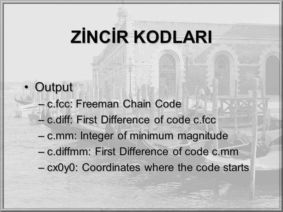 ZİNCİR KODLARI Output c.fcc: Freeman Chain Code