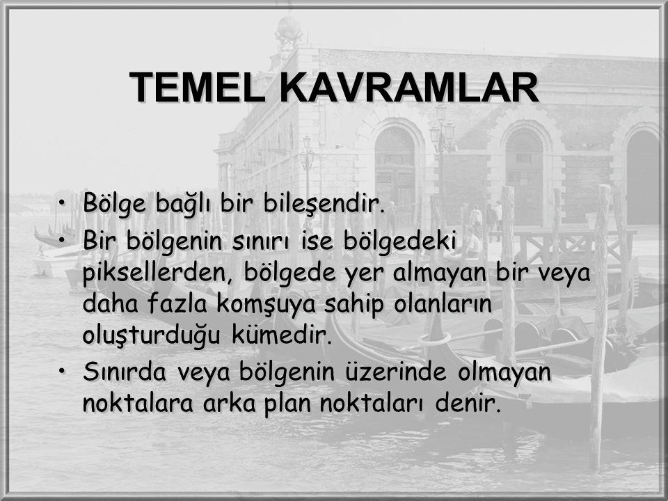 TEMEL KAVRAMLAR Bölge bağlı bir bileşendir.