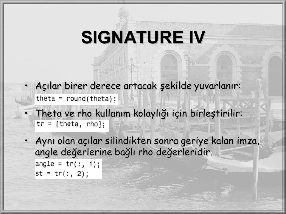 SIGNATURE IV Açılar birer derece artacak şekilde yuvarlanır: