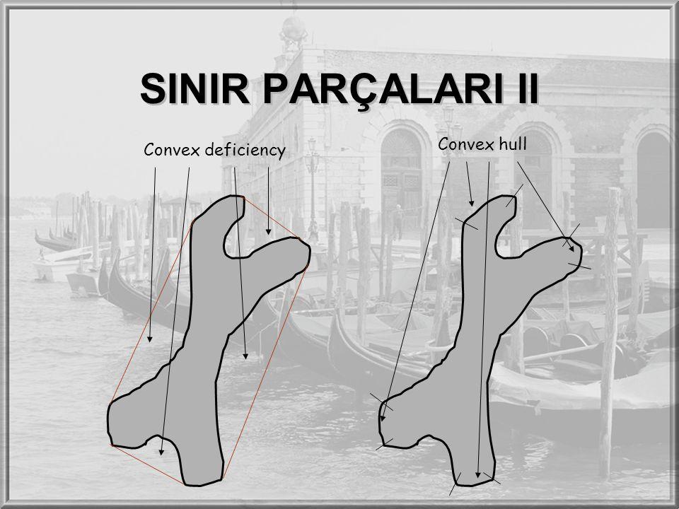 SINIR PARÇALARI II Convex hull Convex deficiency