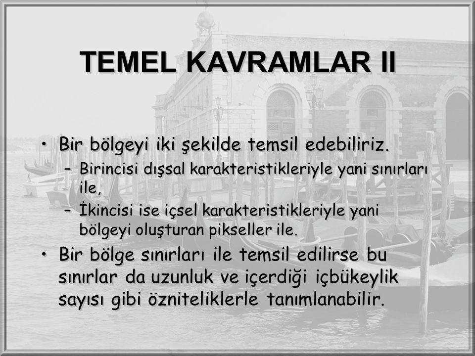 TEMEL KAVRAMLAR II Bir bölgeyi iki şekilde temsil edebiliriz.