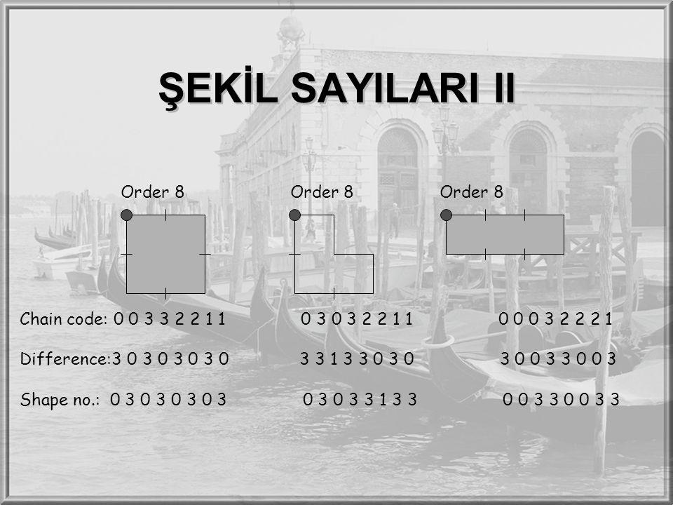 ŞEKİL SAYILARI II Order 8 Order 8 Order 8
