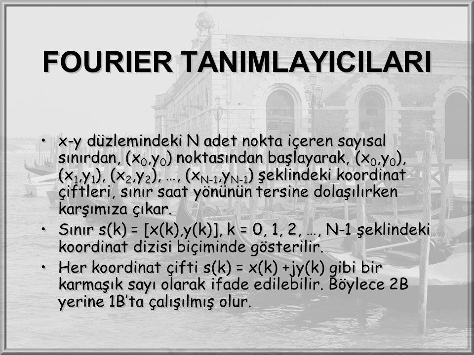 FOURIER TANIMLAYICILARI