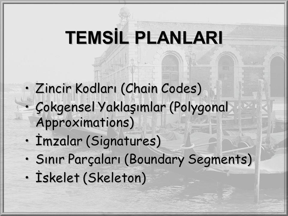 TEMSİL PLANLARI Zincir Kodları (Chain Codes)