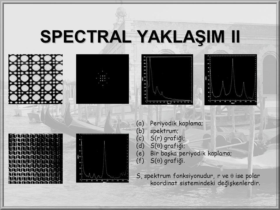 SPECTRAL YAKLAŞIM II Periyodik kaplama; spektrum; S(r) grafiği;